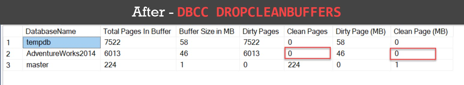 SQL SERVER - Impact of CHECKPOINT and DBCC DROPCLEANBUFFERS on Memory memory3