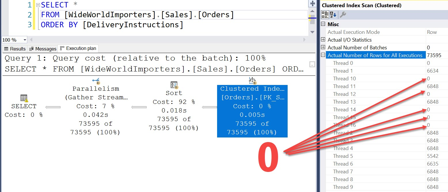 SQL SERVER - Parallelism and Threads with No Work nowork