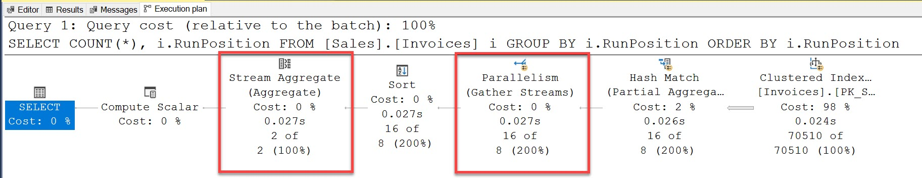 SQL SERVER - Is Stream Aggregate is Same as Gather Streams of Parallelism? operators