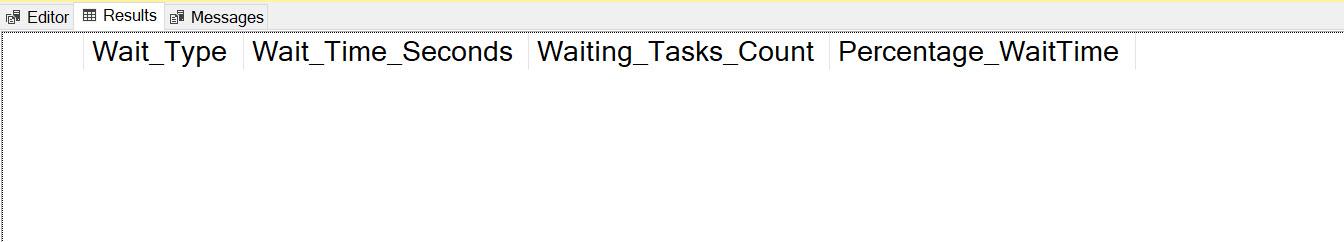 SQL SERVER - Wait Statistics Generated by oStress - Insert Workload ostressworkload1