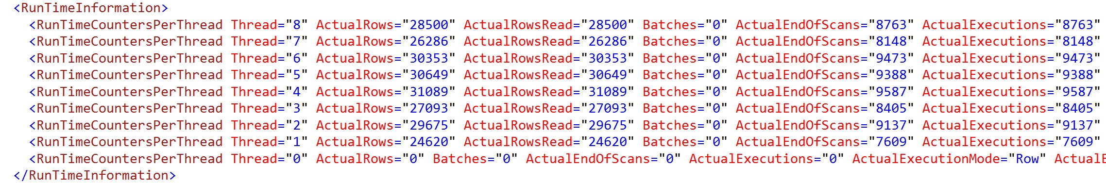 SQL SERVER - Number of Rows Read Per Threads in Parallel Operations parallel-operations4