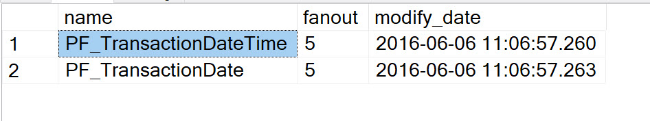 SQL SERVER - Total Number of Partitions Created by Partition Function partitionfunction