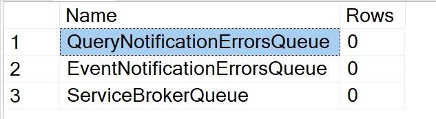 SQL SERVER - List Service Broker Queue Count queuecount