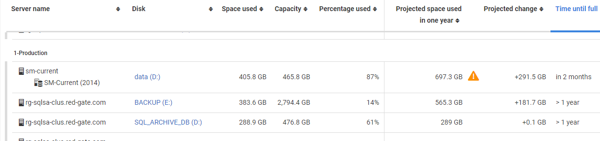 SQL Monitor 9 - Proactively Monitor Large SQL Server Estates rg-q12