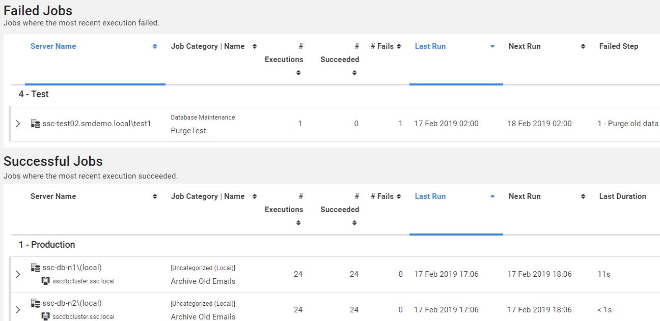 SQL Monitor 9 - Proactively Monitor Large SQL Server Estates rg-q14