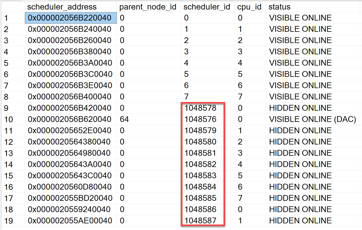 SQL SERVER - Scheduler_ID with Large Number in dm_os_schedulers schedulerid