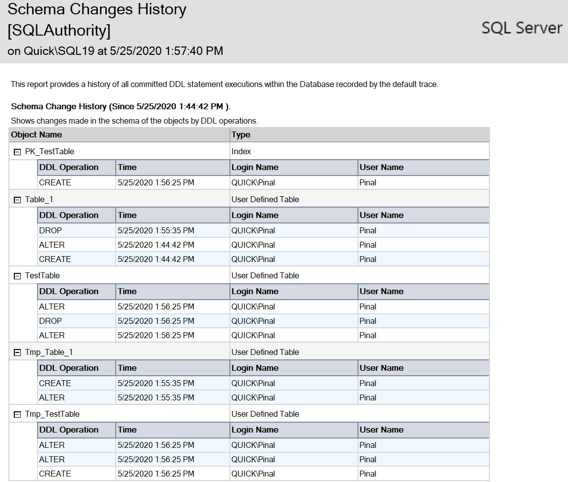 SQL SERVER - Fix Error: Currently This Report Does Not Have Any Data to Show, Because Default Trace Does Not Contain Relevant Information schemachanges1