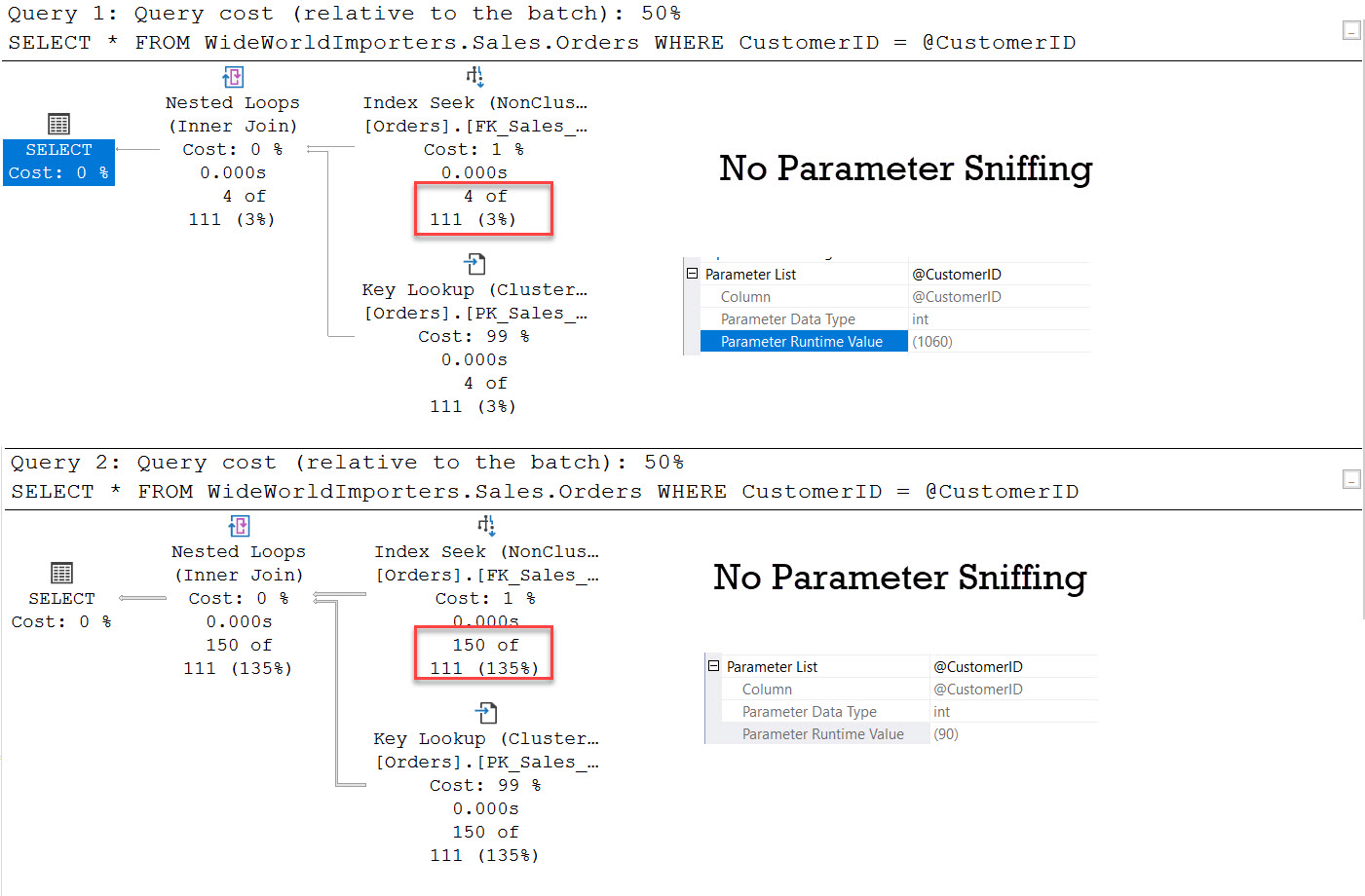 SQL SERVER - DATABASE SCOPED CONFIGURATION - PARAMETER SNIFFING scopedconfiguration
