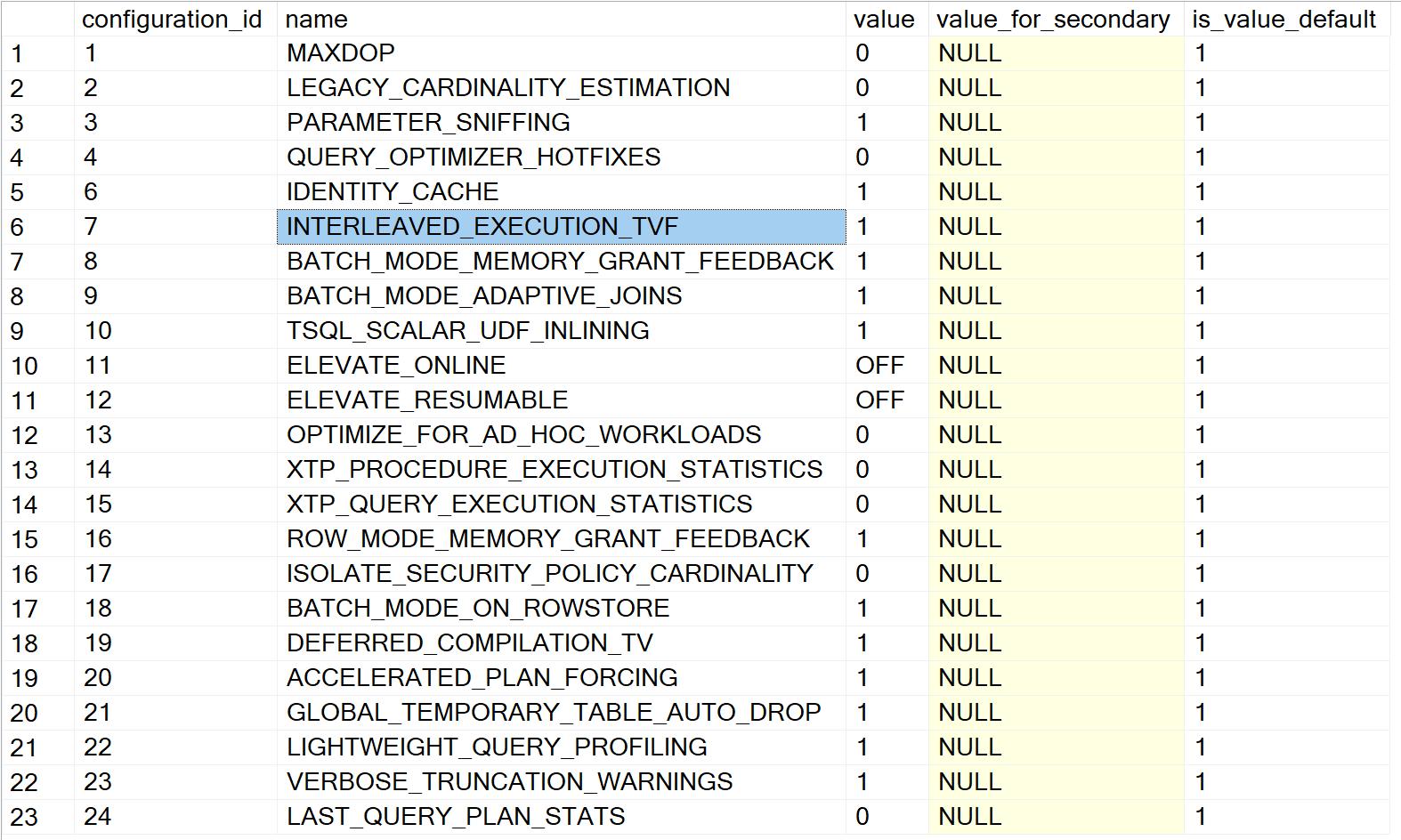 SQL SERVER - Database Scoped Configurations scopedconfiguration2019