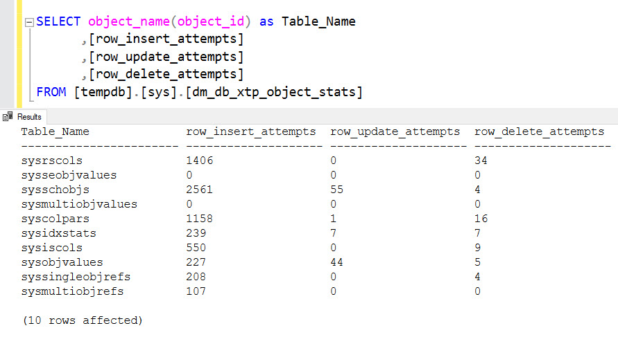 SQL SERVER - Number of Tables Memory Optimized in TempDB in SQL Server 2019 tempdb-imo-01