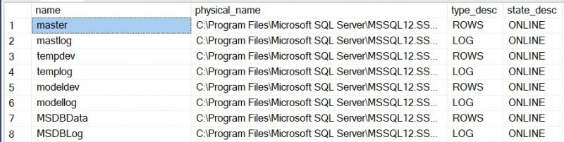 SQL SERVER - Get a Row Per File of a Database as Stored in the Master Database twofiles-800x202