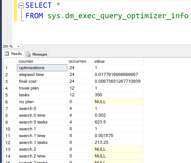 SQL SERVER - Introduction to sys.dm_exec_query_optimizer_info dm_exec_query_optimizer_info