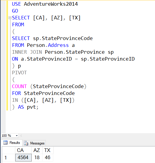 SQL SERVER   PIVOT Table Example Pivotexample. U201c