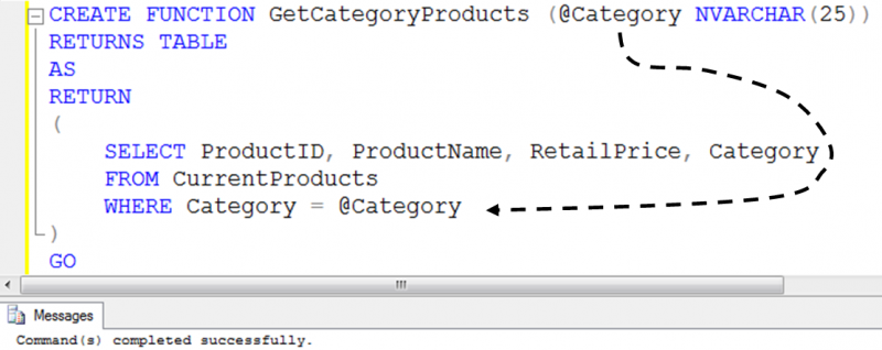 Sql stored procedure optional output parameter tuning