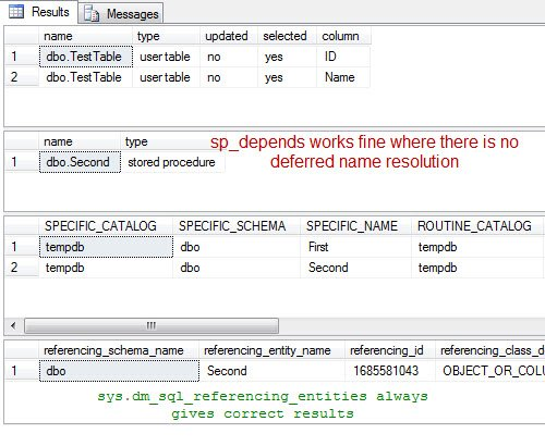 SQL SERVER - Get the List of Object Dependencies - sp_depends and