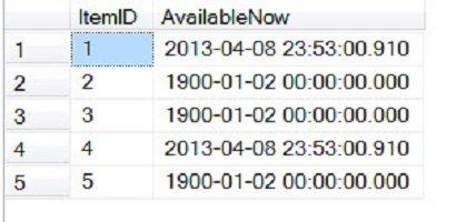 SQL SERVER - Fix : Error: 217 Implicit conversion from data
