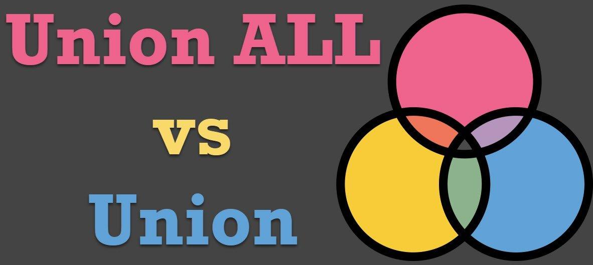 SQL SERVER - UNION ALL and UNION are Different Operation unionallvsunion