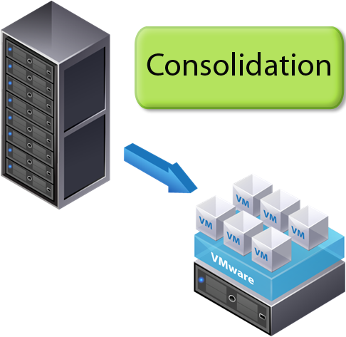 SQL SERVER - How to Begin with VMware - Introduction to Virtualization virtualization