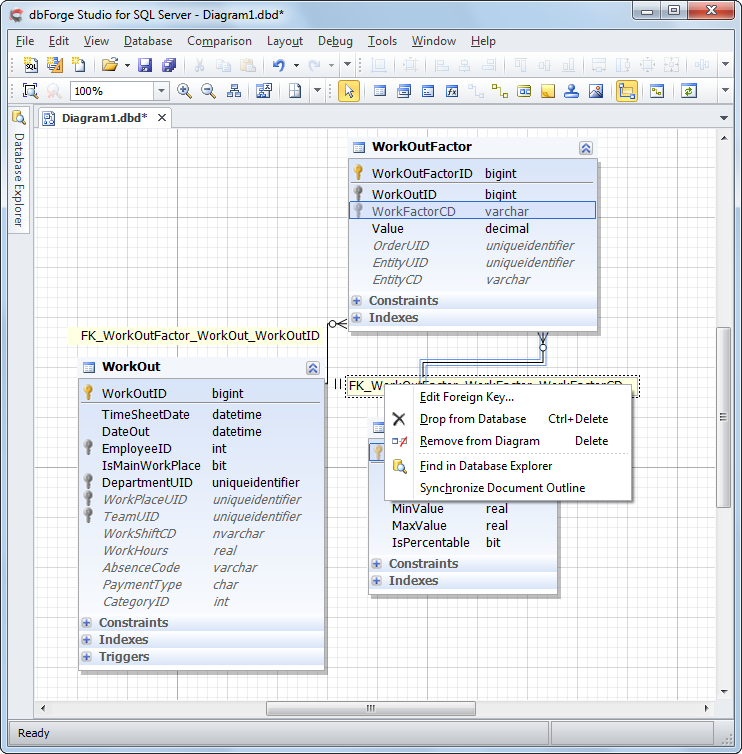 Sql Server - How To Easily Work With Database Diagrams