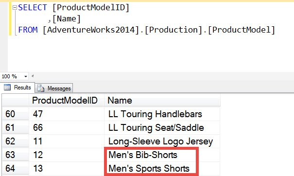 SQL SERVER – Search Records with Single Quotes