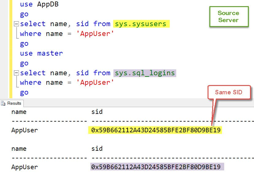SQL SERVER – Create Login with SID – Way to Synchronize Logins on Secondary Server