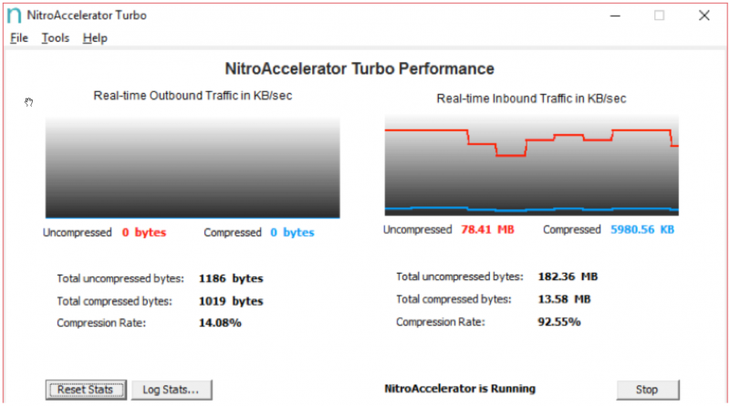 SQL SERVER - Whitepaper - Optimizing SQL Server Network Performance NitroAccelerator-Performance-800x445