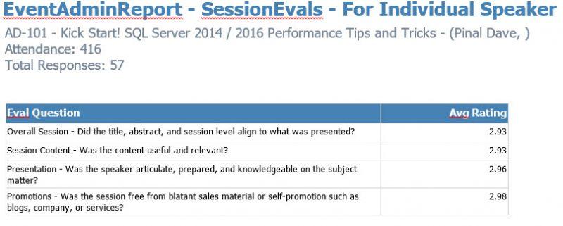 SQL SERVER - SQLPASS 2016 - Feedback and Rating - Kick Start! SQL Server 2016 Performance Tips and Tricks sqlpass2016-feedback-800x321