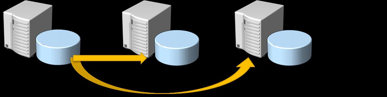 SQL SERVER - How to Fix log_reuse_wait_desc - AVAILABILITY_REPLICA? AlwaysOn