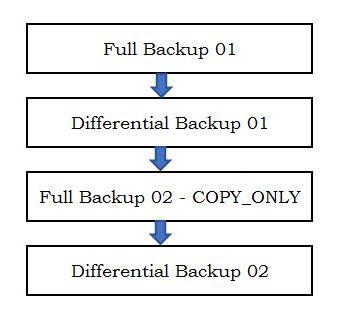 SQL SERVER - FIX - Export Error - 'Microsoft ACE OLEDB 12 0