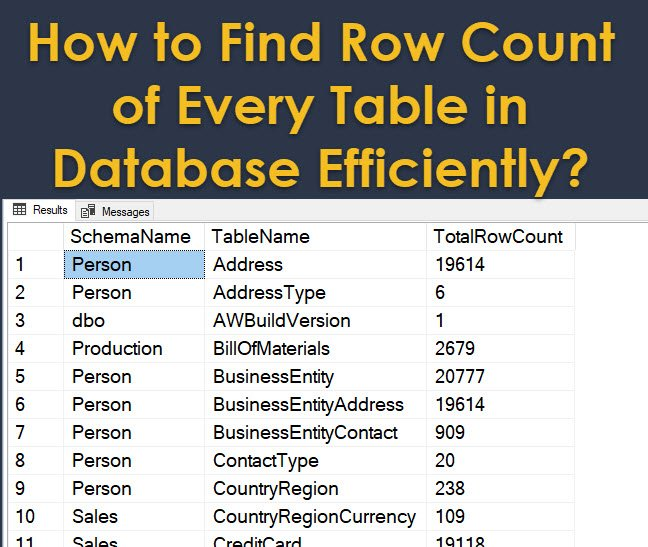 SQL SERVER – How to Find Row Count of Every Table in Database Efficiently?
