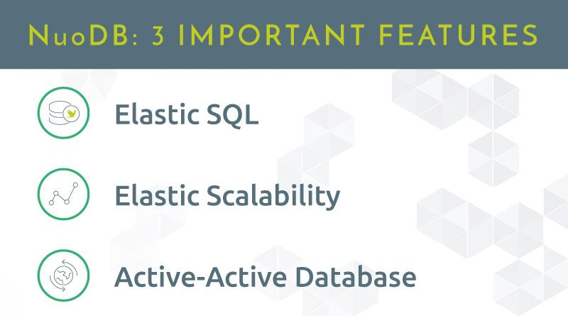 NuoDB - 3 Important Features of Elastic SQL Database Every One Must Know SQLAuthority-Blog-800x445