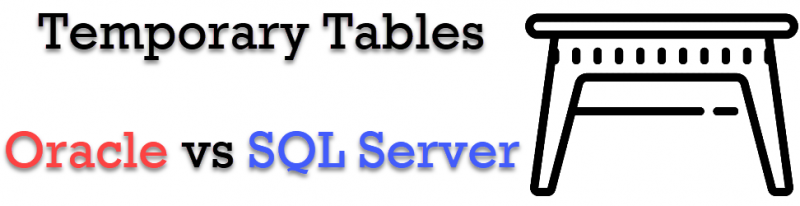 How is Oracle Temporary Table Different from SQL Server? - Interview Question of the Week #133 temptable-800x206