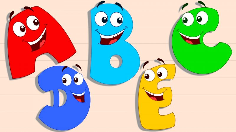 How to Allow Only Alphabets in Column? - Interview Question of the Week #136 alphabets-800x450