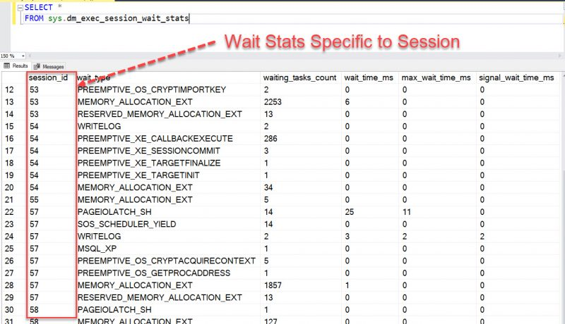 SQL SERVER - Get Wait Stats Related to Specific Session ID With sys.dm_exec_session_wait_stats sessionidwaitstats-800x460