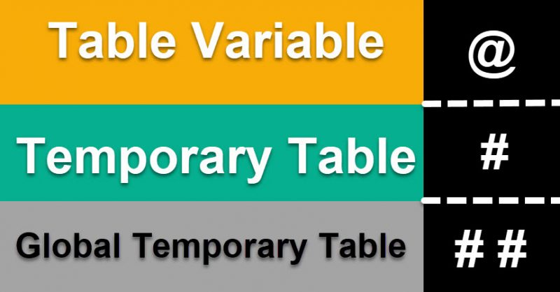 SQL SERVER - How to Create A Global Temporary Table? globaltablevartemptable-800x418