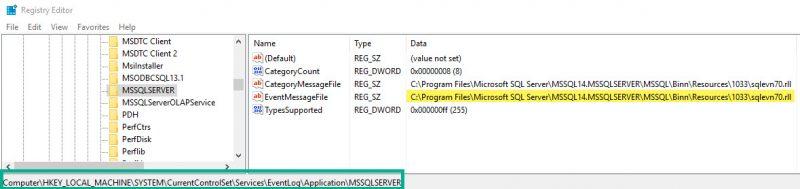 SQL SERVER - The Description for Event ID 18456 From Source MSSQLSERVER Cannot be Found event-messed-up-01-800x189