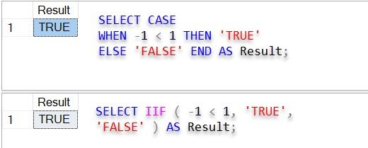 What is Alternative to CASE Statement in SQL Server? - IIF Function -  Interview Question of the Week #164 iiffunctions