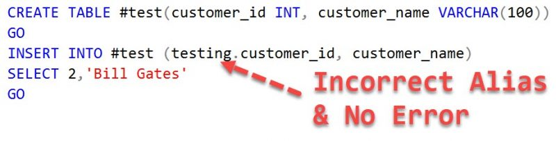 SQL SERVER - Puzzle - How Does Table Qualifier Work in INSERT Statement? incorrectalias-800x204