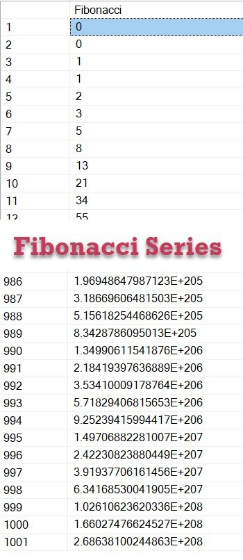 How to Generate Fibonacci Series for the First 1000 Values? - Interview Question of the Week #174 Fibonacci
