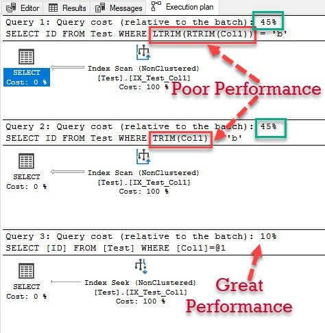 SQL Server - Performance Comparison of Function Trim and LTRIM(RTRIM) trimperf