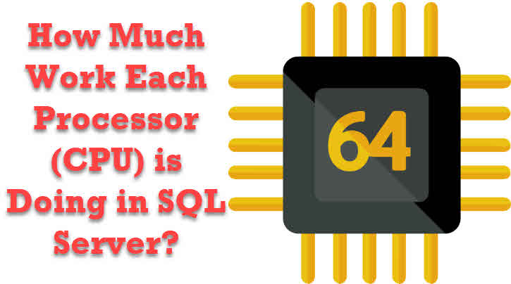 How Much Work Each Processor (CPU) is Doing in SQL Server? - Interview Question of the Week #178 cputhread