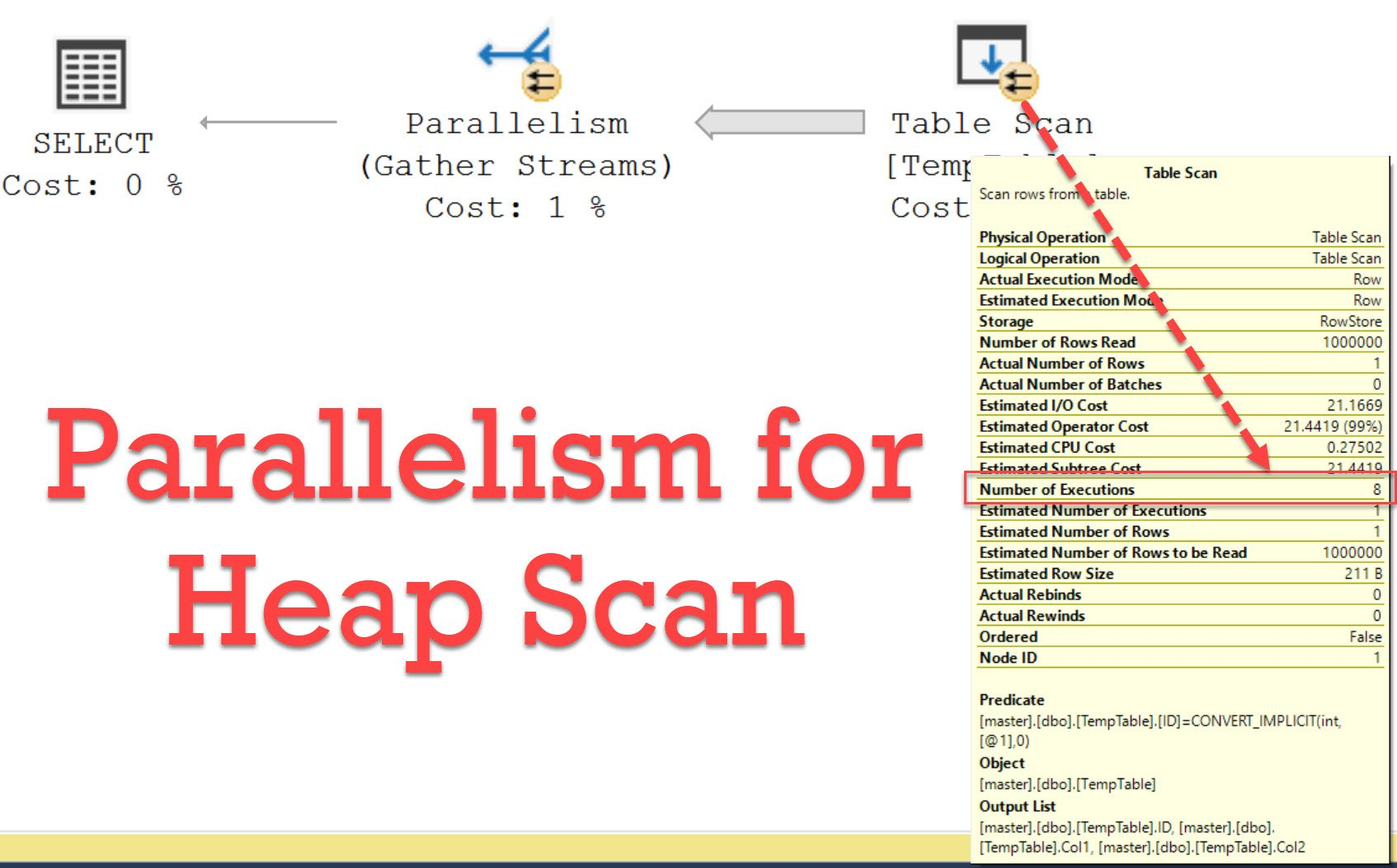 SQL SERVER - Parallelism for Heap Scan heapscanparallel