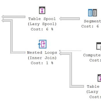SQL SERVER - Copy Data from One Table to Another Table - SQL