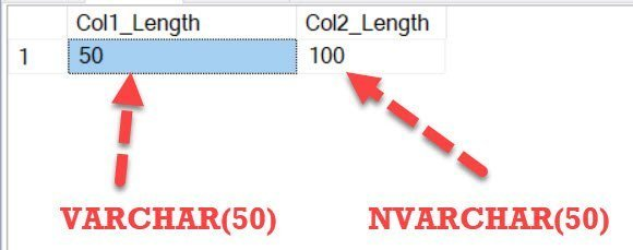 SQL SERVER - Measuring the Length of VARCHAR and NVARCHAR Columns with COL_LENGTH col_length