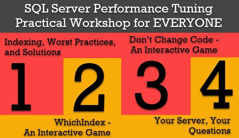 14 Days to #SQL Server Performance Tuning Practical Workshop for EVERYONE 4reasons