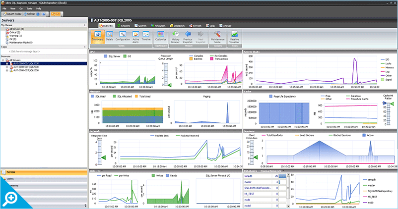 SQL Server Monitoring Week - SQL Diagnostic Manager sqldm