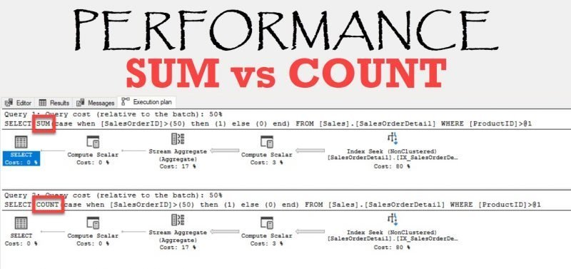 What is Faster, SUM or COUNT? - Interview Question of the Week #231 Performance-Sum-Count-800x377