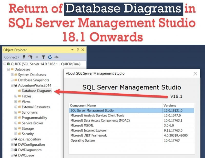 Database Diagram - Available Again in SQL Server Management Studio 18.1 Onwards databasediagram-800x616
