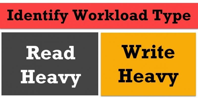 SQL SERVER - Identify Read Heavy Workload or Write Heavy Workload Type by Counters workload-800x399