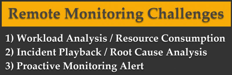 SQL SERVER - Remote Monitoring While Working from Home remote-monitoring-800x261
